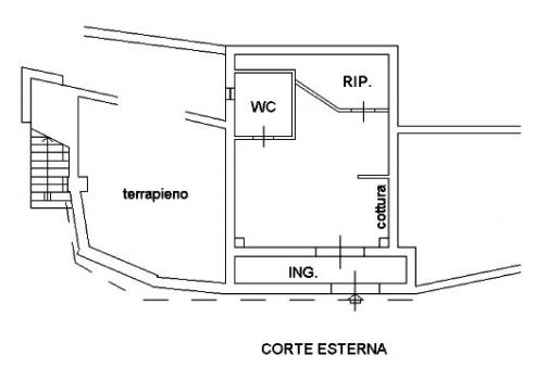 Planimetria MLPT