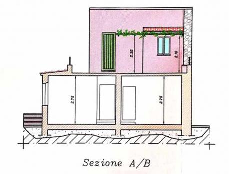 sezione_AB
